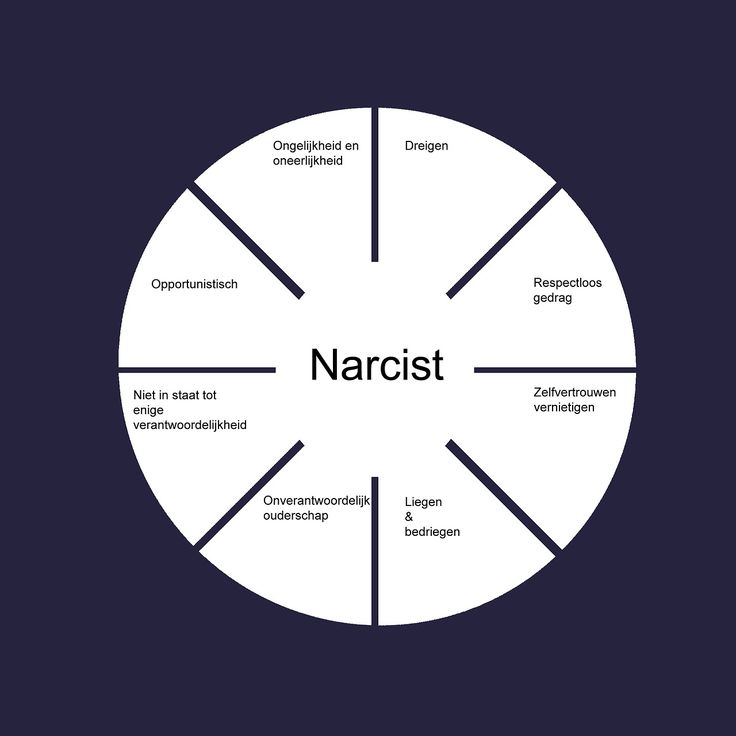 narcisme